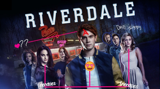 riverdale-map